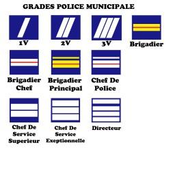 Grades de Portes Carte Police Municipale