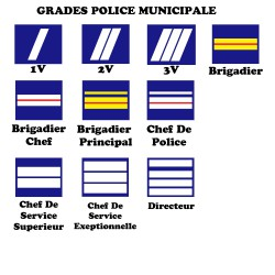 Grades de Portes Carte Police Municipale Accueil GradesPMAccueil