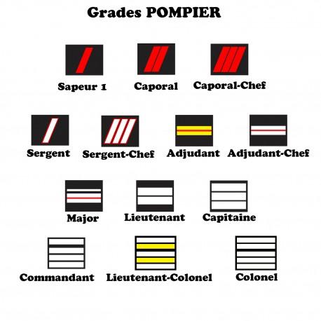 Grades de Portes Carte Pompiers Accueil GradesPAccueil